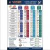ELTRAK Component Selection Guide 2020
